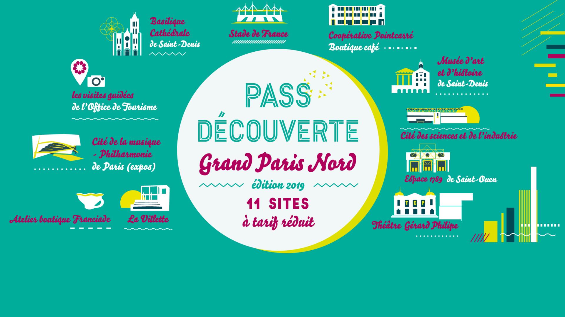 Pass Découverte Grand Paris Nord - Tourisme Plaine Commune Grand Paris
